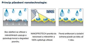 Spray AUTOELECTRIC 150 ml  - 2